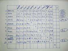 Výsledková listina